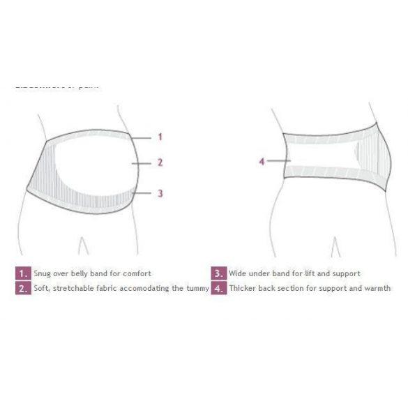 Carriwell podporný pás XL - biela