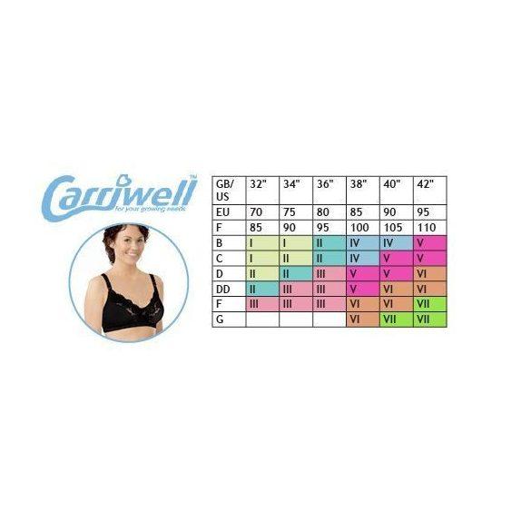 Carriwell podprsenka s krajkou a klipom na dojčenie V - čierne