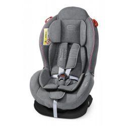 Espiro Delta autosedačka 0-25kg - 08 Gray&Pink 2019
